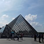Museu do Louvre, Paris